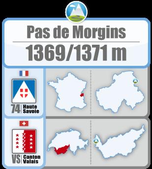 Pas-de-Morgins_panneau