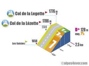 Col-de-la-Lezette+Col-de-la-Legette