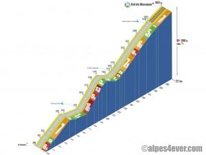 Col de Maronne / Versant Est