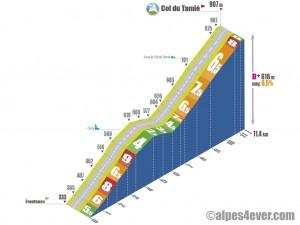 Col de Tamié / Versant Sud 1