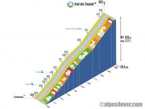 Col de Tamié / Versant Sud 2