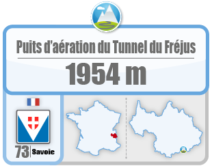 Puits d'aération du Tunnel du Fréjus