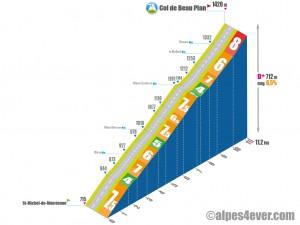 Col de Beau Plan / Versant Sud via D82+D219