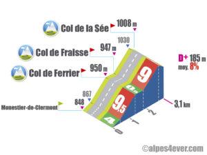 Col de Ferrier + Col de Fraisse + Col de la Sée