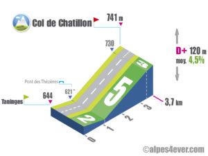 Col de Chatillon / Versant Nord
