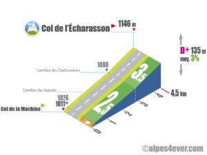 Col de l'Écharasson / Versant Sud