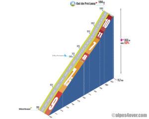 Col de Pré Long / Versant Ouest via D165a