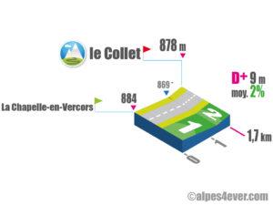 Le Collet / Versant Nord
