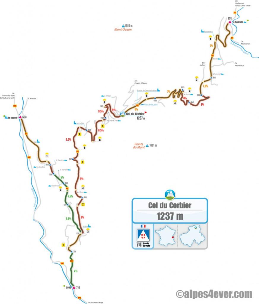 Col du Corbier - ROADBOOK