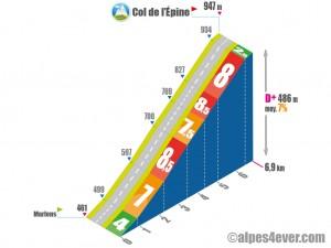 Col de l'Epine / Versant Sud
