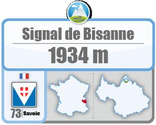 Signal de Bisanne