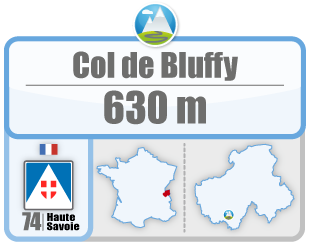 Col de Bluffy