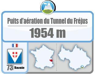 puits-aeration-tunnel-frejus-panneau