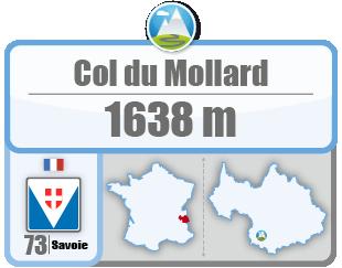col-du-mollard-panneau