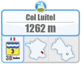Col Luitel