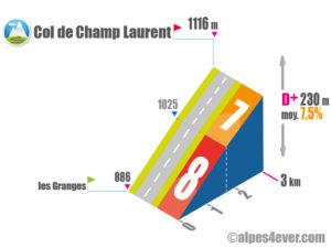 Col de Champ Laurent / Versant Est