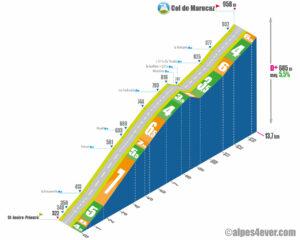 Col de Marocaz / Versant Ouest 1