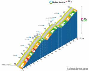 Col de Marocaz / Versant Ouest 2