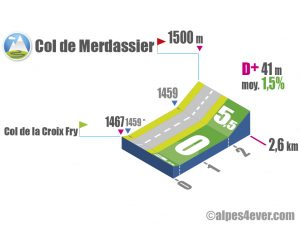 Col de Merdassier / Versant Col de la Croix Fry