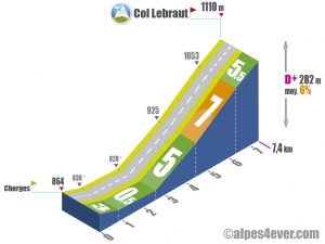 Col Lebraut / Versant Nord direct