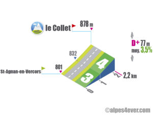 Le Collet / Versant Sud