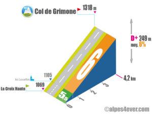 Col de Grimone / Versant Est