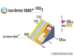 Les Orres 1800