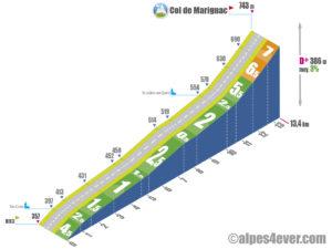 Col de Marignac / Versant Sud depuis Die
