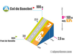 Col du Banchet / Versant Ouest