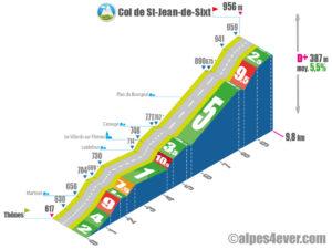 Col St-Jean-de-Sixt / Versant Ouest via Plan du Bourgeal