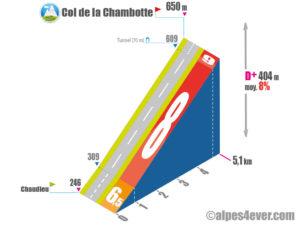 Col de la Chambotte / Versant Nord depuis Chaudieu