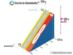 Col de la Chambotte / Versant Nord depuis Groisin Nord