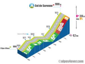Col de Sarenne / Versant Ouest depuis l'Alpe d'Huez